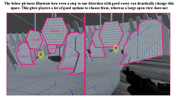 Specifically Cover and Focus in FPS Games